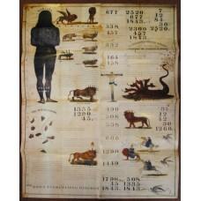 1843 Millerite Chart